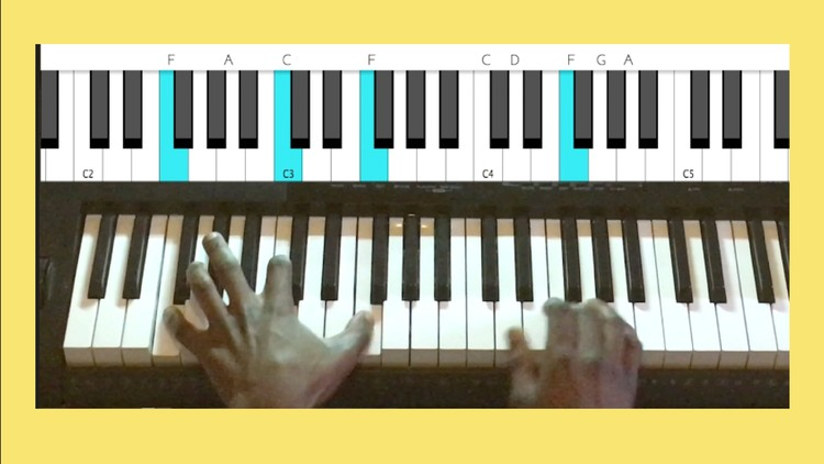 How to play Piano – Go from a Beginner/Intermediate to a Pro